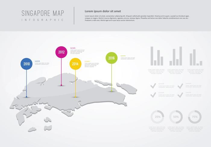 【新加坡资讯平面设计图片】商业用的新加坡资讯平面设计图片下载,高品质的矢量图素材免费下载