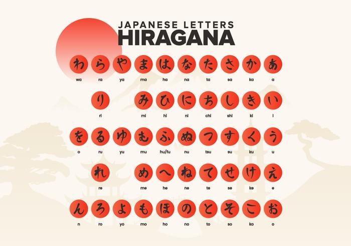 日本語文字ひらがなアルファベットfree イラスト無料精巧なフリー 背景